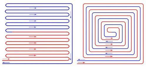 Legpatroon van Vloerverwarming: Meander of Slakkenhuis patroon