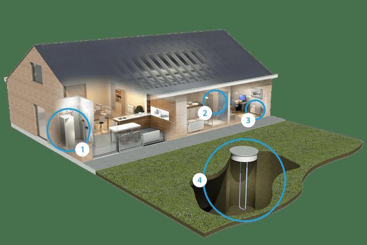 Grond/Water Geothermise Warmtepompen - © Daikin